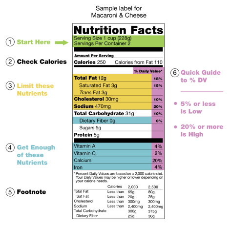 us_nutritional_fact_label_2-svg