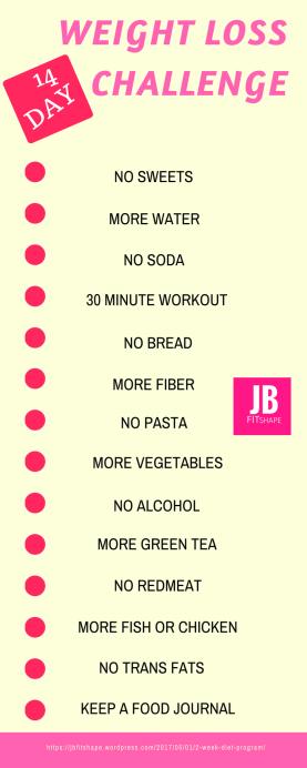 2 weeks weight loss diet